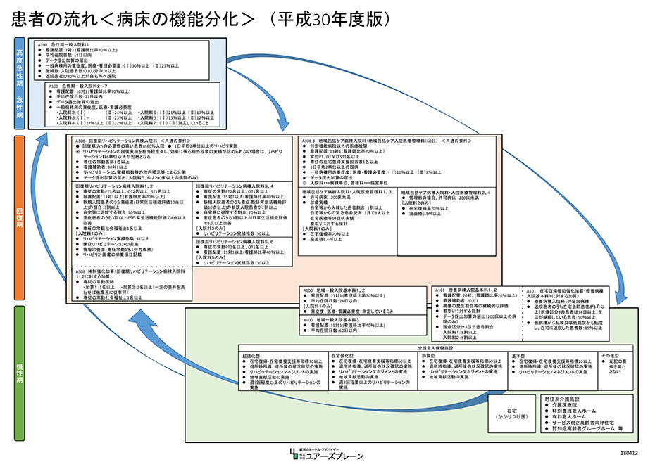 ポイント図解(平成30年度版)